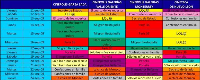 Inicia el 13 tour de cine frances de 2009 en monterrey for Cines arenys precios